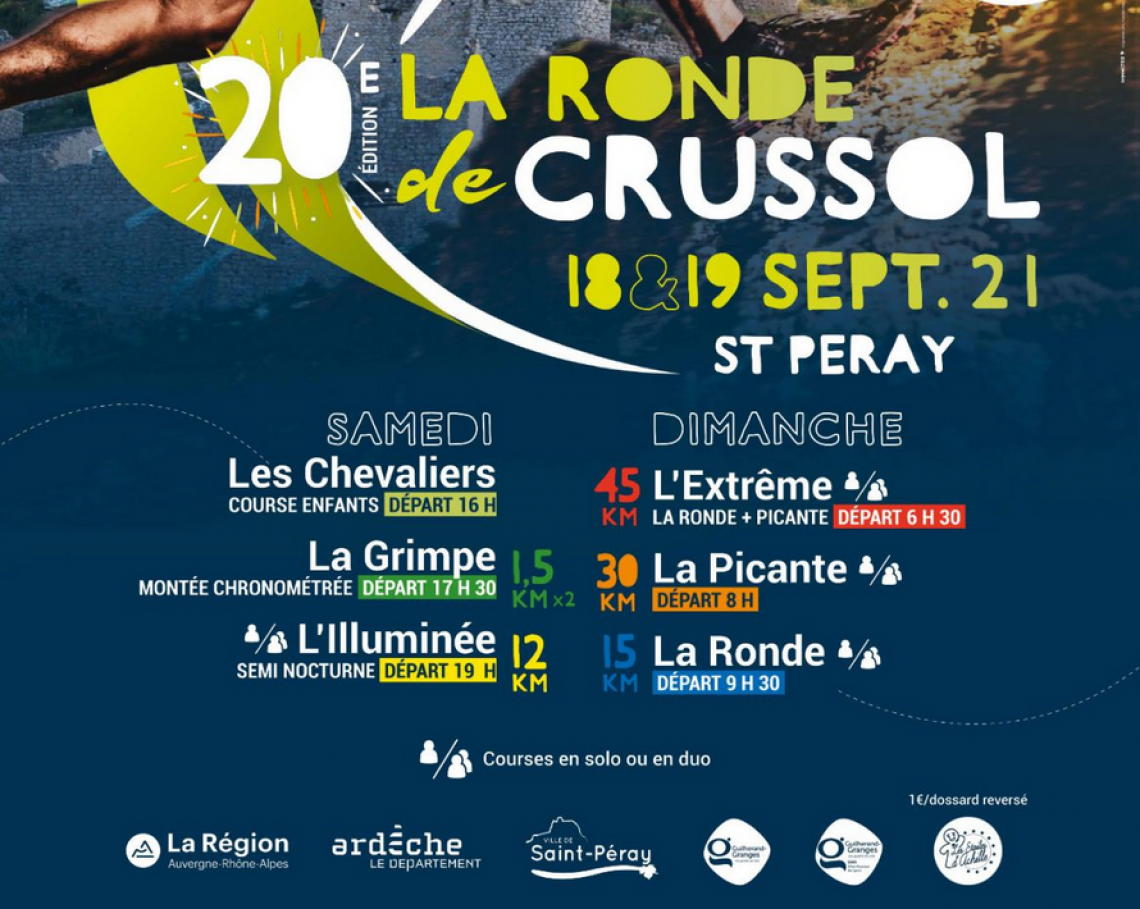 La Ronde de Crussol 2021